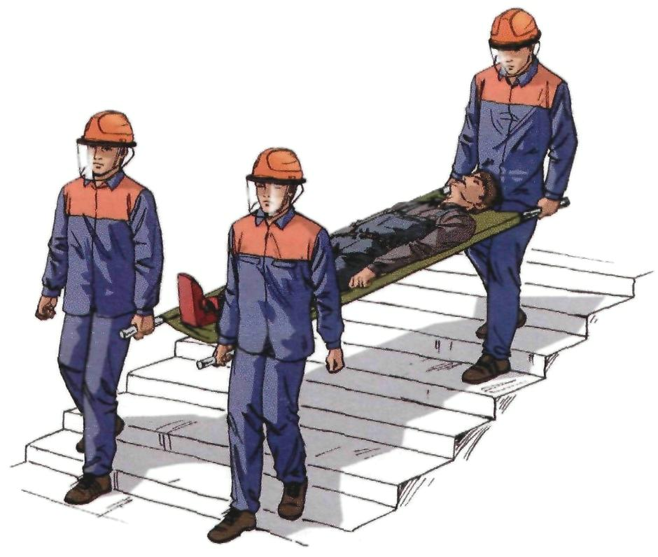 Права работника при несчастном случае на производстве